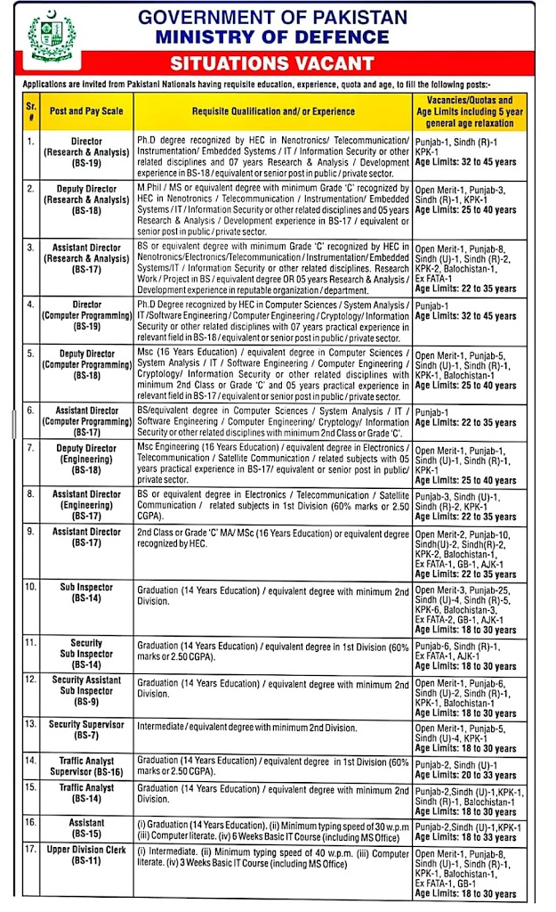 Latest GOVERNMENT OF PAKISTAN MINISTRY OF DEFENCE NEW MOD jobs Jan 2021